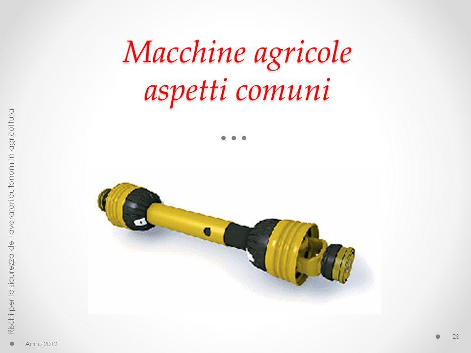 Macchine agricole aspetti comuni Anno 2012 Rischi per la sicurezza dei lavoratori autonomi in agricoltura 23