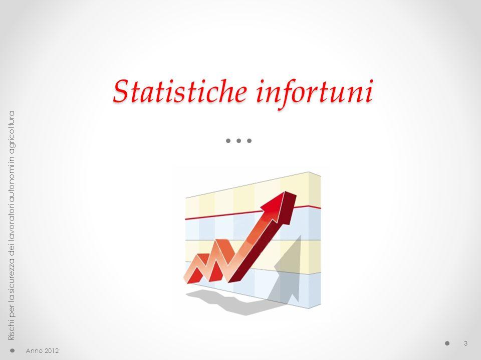Statistiche infortuni Anno 2012 Rischi per la sicurezza dei lavoratori autonomi in agricoltura 3