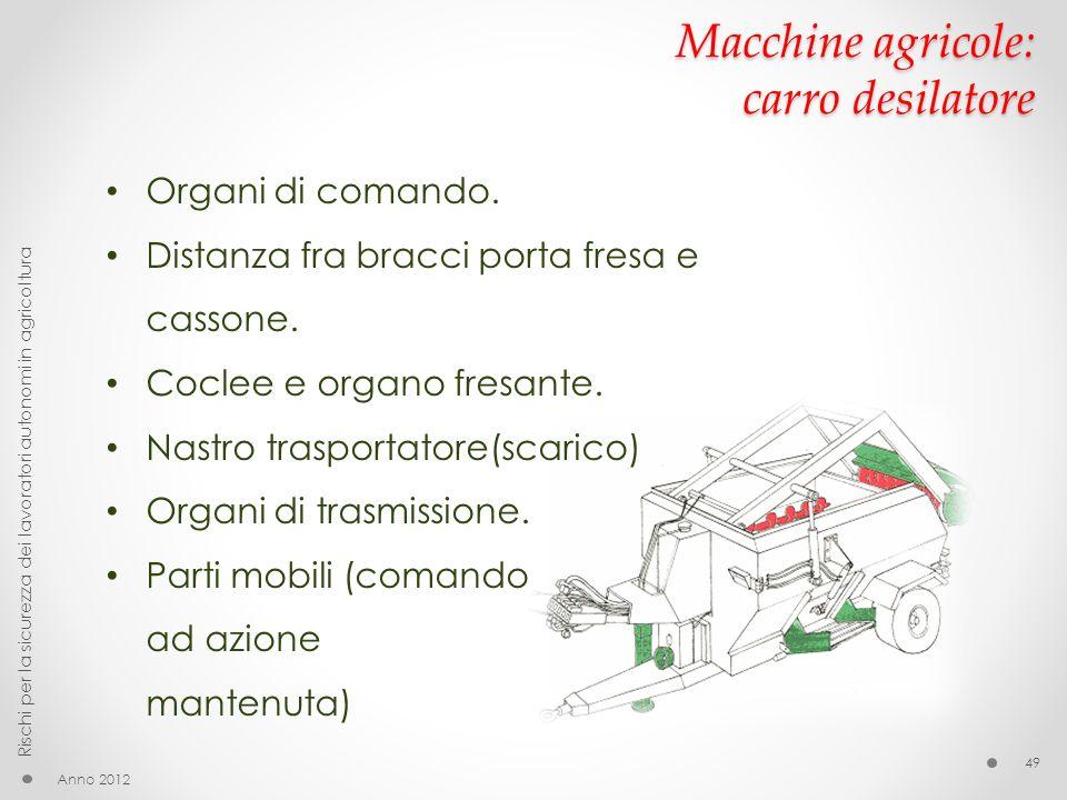 Macchine agricole: carro desilatore Organi di comando. Distanza fra bracci porta fresa e cassone. Coclee e organo fresante. Nastro trasportatore(scari