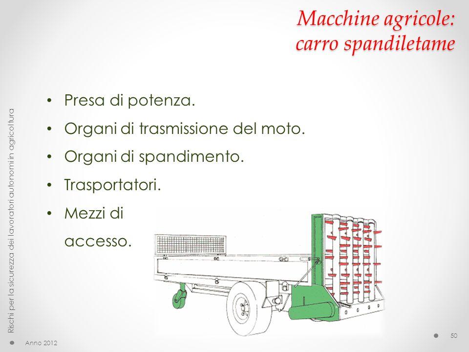 Macchine agricole: carro spandiletame Presa di potenza. Organi di trasmissione del moto. Organi di spandimento. Trasportatori. Mezzi di accesso. Anno