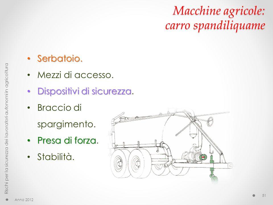Macchine agricole: carro spandiliquame Serbatoio. Serbatoio. Mezzi di accesso. Dispositivi di sicurezza Dispositivi di sicurezza. Braccio di spargimen