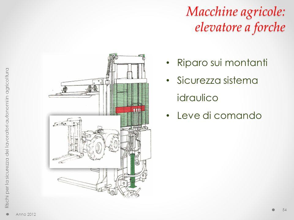 Macchine agricole: elevatore a forche Anno 2012 Rischi per la sicurezza dei lavoratori autonomi in agricoltura 54 Riparo sui montanti Sicurezza sistema idraulico Leve di comando
