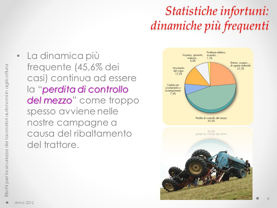 Macchine in generale Anno 2012 Rischi per la sicurezza dei lavoratori autonomi in agricoltura 7