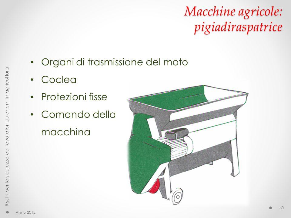 Macchine agricole: pigiadiraspatrice Anno 2012 Rischi per la sicurezza dei lavoratori autonomi in agricoltura 60 Organi di trasmissione del moto Cocle