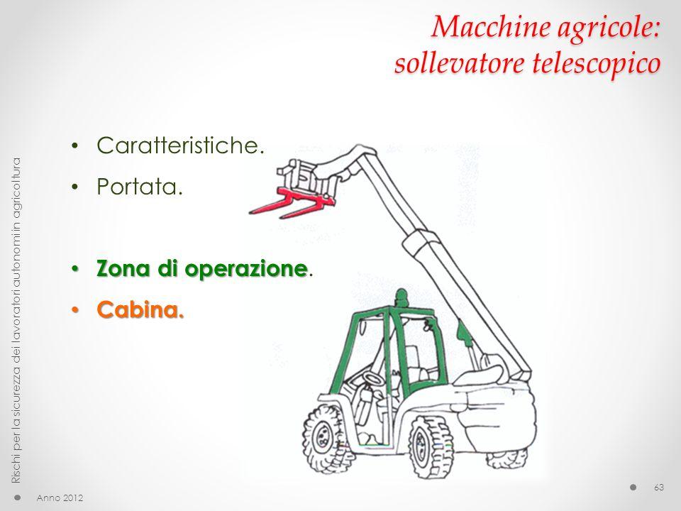 Macchine agricole: sollevatore telescopico Anno 2012 Rischi per la sicurezza dei lavoratori autonomi in agricoltura 63 Caratteristiche. Portata. Zona