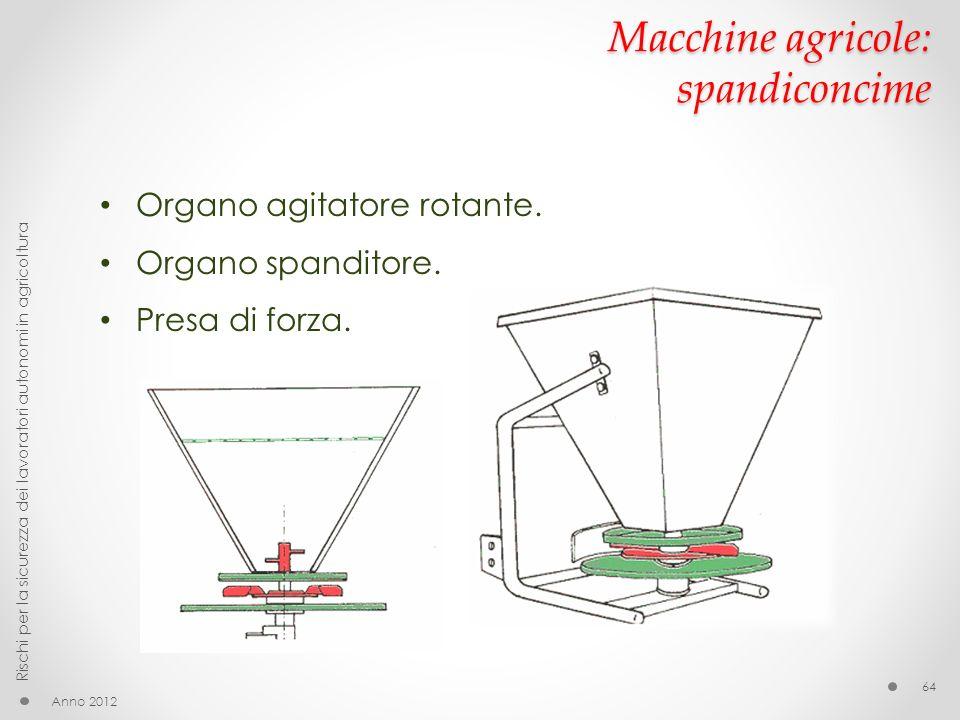 Macchine agricole: spandiconcime Anno 2012 Rischi per la sicurezza dei lavoratori autonomi in agricoltura 64 Organo agitatore rotante.