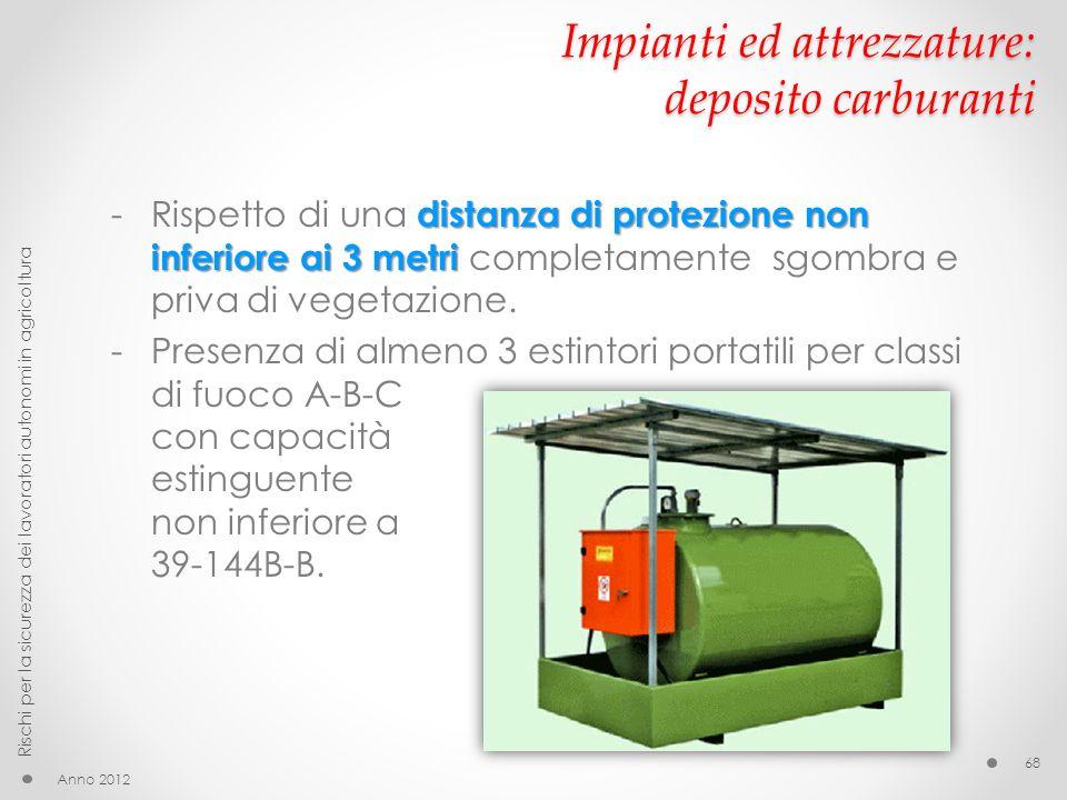 Impianti ed attrezzature: deposito carburanti Anno 2012 Rischi per la sicurezza dei lavoratori autonomi in agricoltura 68 distanza di protezione non i