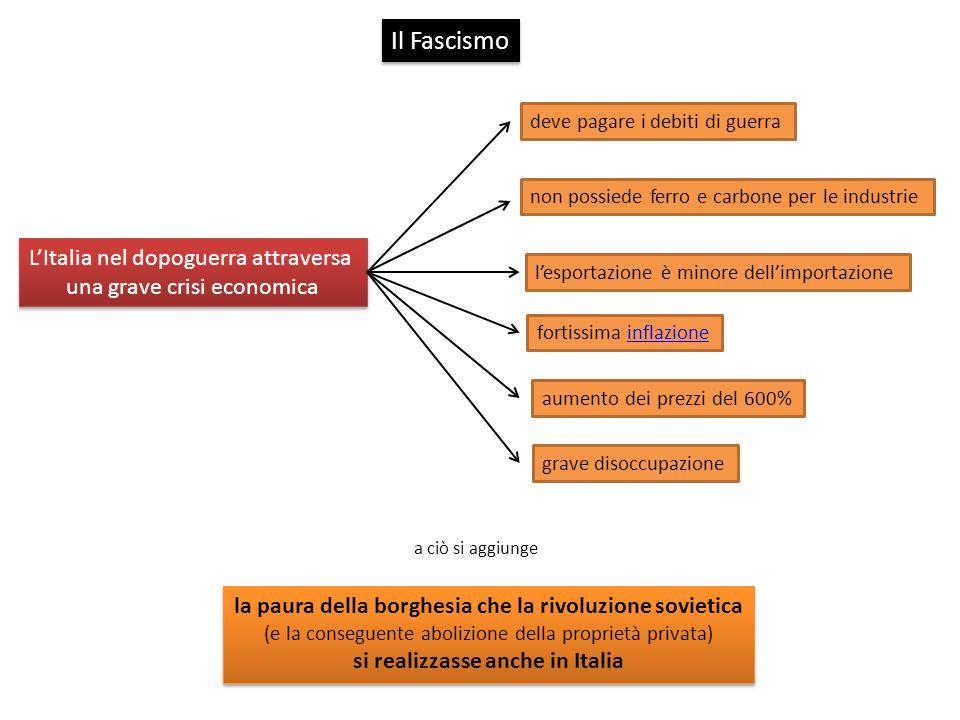 Il Fascismo LItalia nel dopoguerra attraversa una grave crisi economica LItalia nel dopoguerra attraversa una grave crisi economica deve pagare i debi