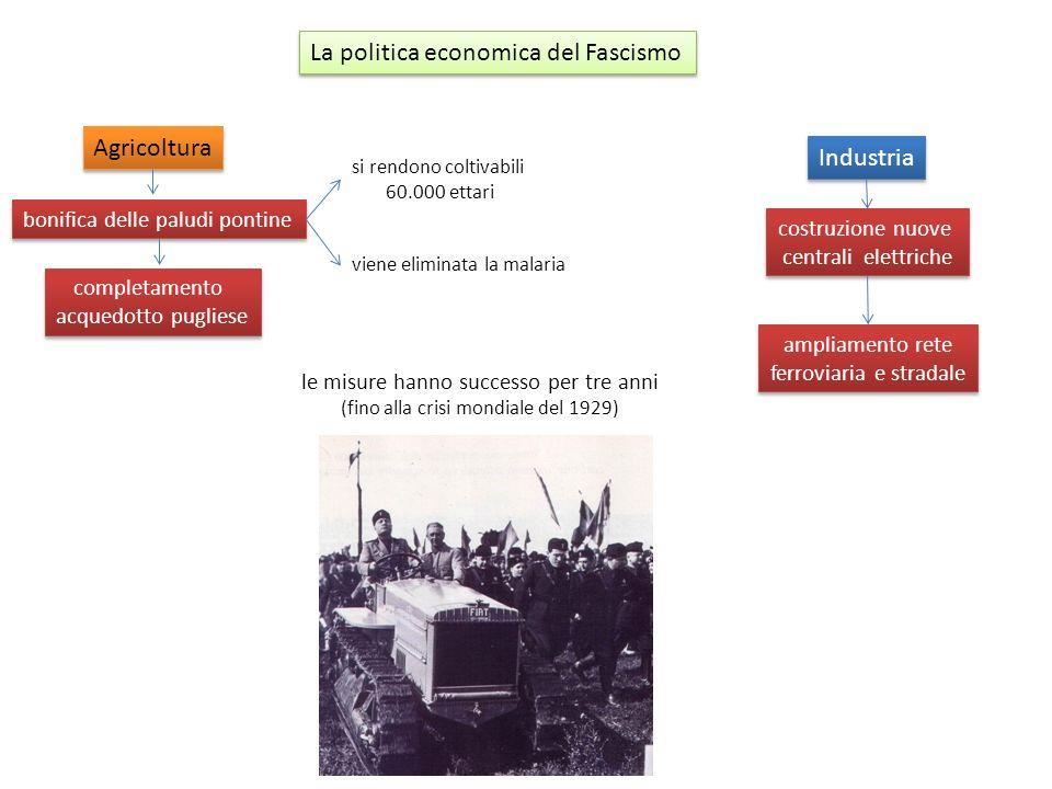 La politica economica del Fascismo Agricoltura bonifica delle paludi pontine completamento acquedotto pugliese completamento acquedotto pugliese si re