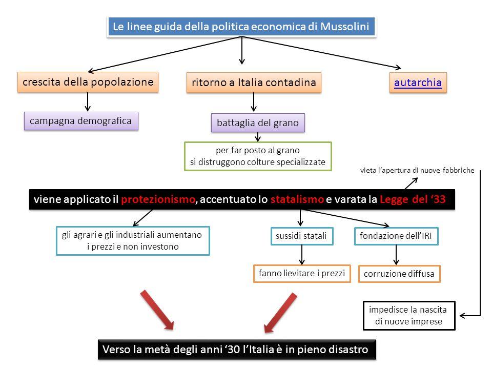 Le linee guida della politica economica di Mussolini crescita della popolazione ritorno a Italia contadina autarchia campagna demografica battaglia de