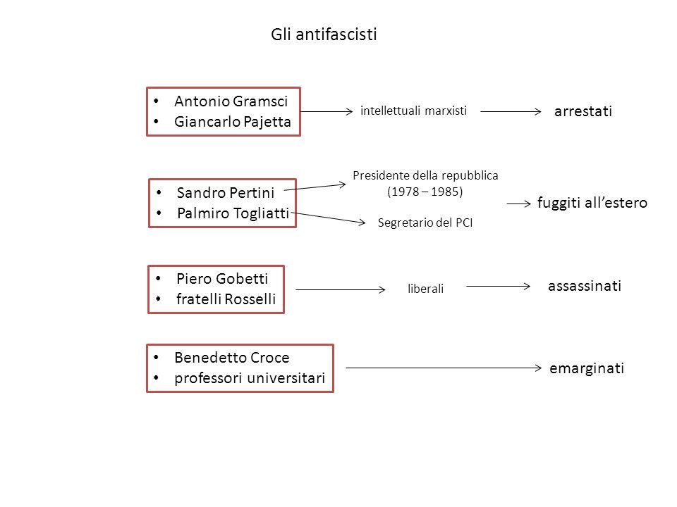 Gli antifascisti Antonio Gramsci Giancarlo Pajetta arrestati Sandro Pertini Palmiro Togliatti Presidente della repubblica (1978 – 1985) Segretario del