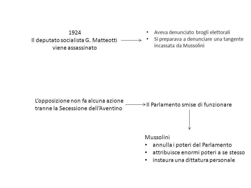 1924 Il deputato socialista G. Matteotti viene assassinato Aveva denunciato brogli elettorali Si preparava a denunciare una tangente incassata da Muss