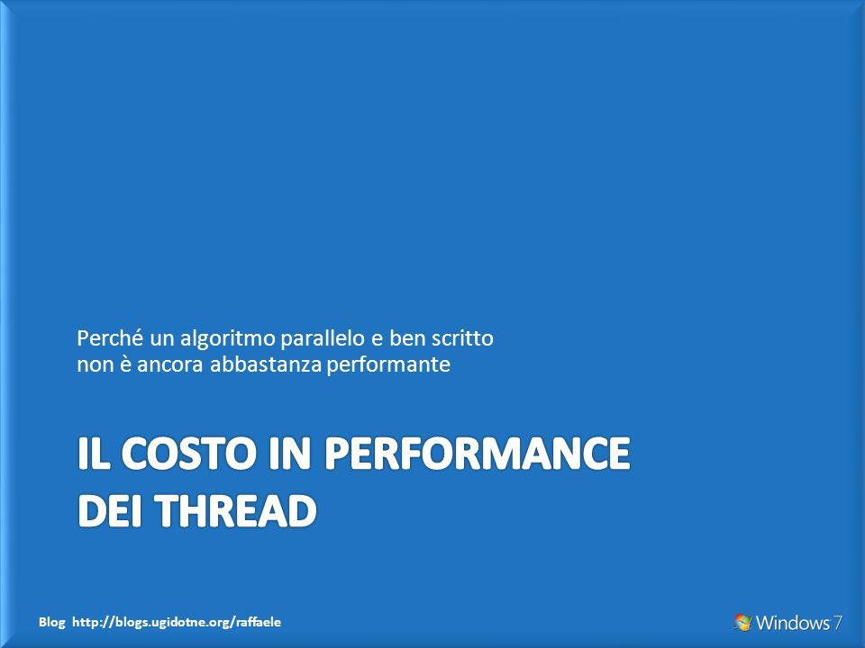 Blog http://blogs.ugidotne.org/raffaele Avviene fondalmentalmente in tre casi Quando il codice eseguito nel thread chiede di sospendersi chiamando Thread.Sleep oppure chiamando WaitOne, WaitAny, WaitAll Win32 ==> (WaitForSingle/MultipleObject/s, MsgWaitForxxx) Quando dal thread viene chiamata Win32 SwitchToThread() oppure Thread.Sleep(0) (identico) Quando il quantum a disposizione del thread è terminato.