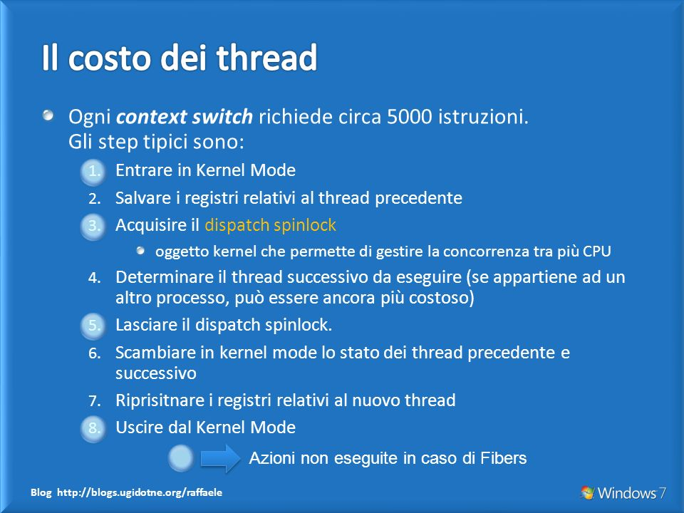 Blog http://blogs.ugidotne.org/raffaele Ogni context switch richiede circa 5000 istruzioni.