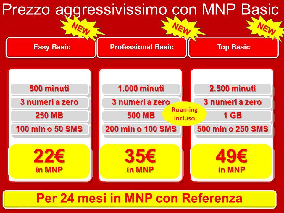 Prezzo aggressivissimo con MNP Basic Top Basic Professional Basic Easy Basic 22 in MNP 35 in MNP 49 in MNP NEW 500 minuti 3 numeri a zero 250 MB 100 m