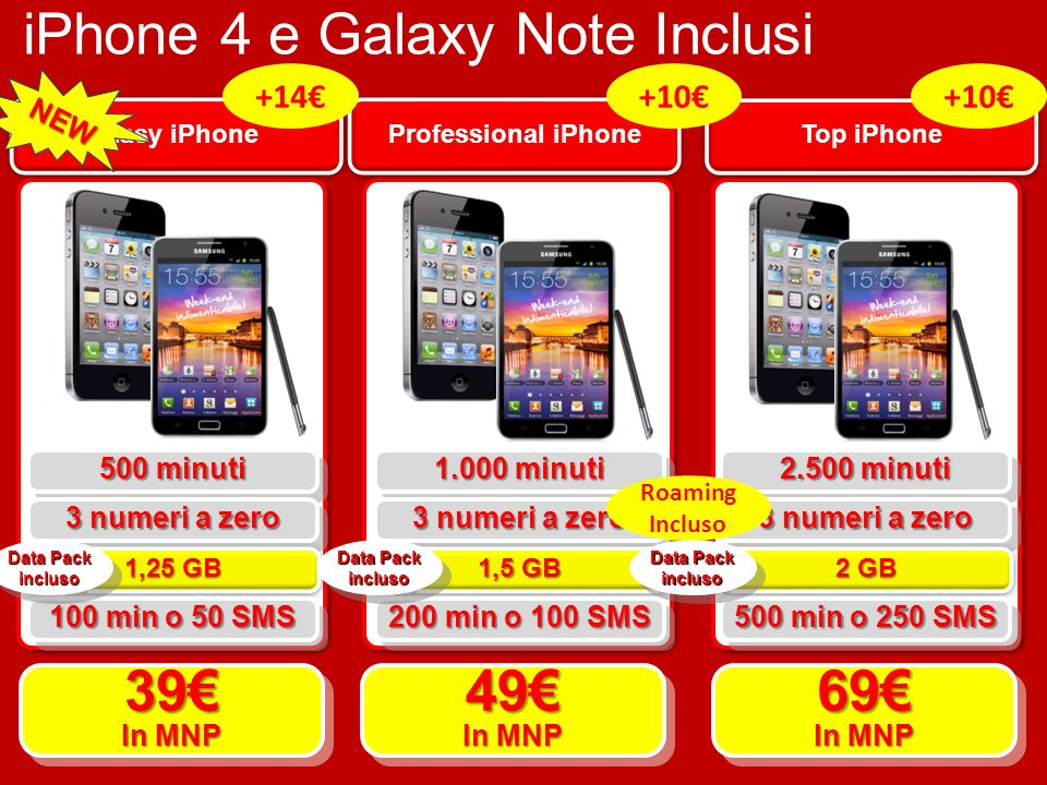 iPhone 4 e Galaxy Note Inclusi Top iPhone 69 In MNP Professional iPhone 49 In MNP Easy iPhone 39 In MNP NEW 500 minuti 3 numeri a zero 1,25 GB 100 min