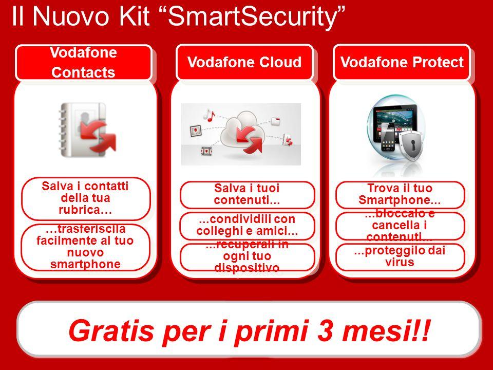 Il Nuovo Kit SmartSecurity SmartSecurity con 5 GB 5 /mese Vodafone Cloud Vodafone Protect Trova il tuo Smartphone......bloccalo e cancella i contenuti......proteggilo dai virus Salva i tuoi contenuti......condividili con colleghi e amici......recuperali in ogni tuo dispositivo SmartSecurity illimitato 8 /mese Gratis per i primi 3 mesi!.