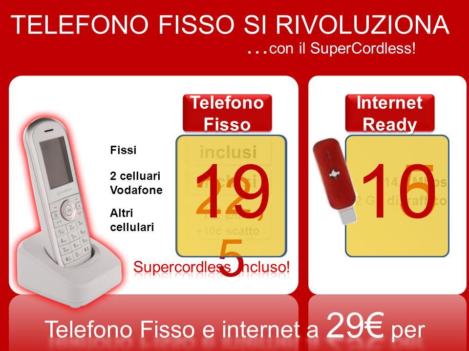 … con il SuperCordless! Fissi 2 celluari Vodafone Altri cellulari Internet Ready 14.4 Mbps 2 Gb di traffico Telefono Fisso 15 22, 5 1910