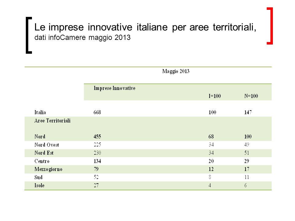 Le imprese innovative italiane per aree territoriali, dati infoCamere maggio 2013