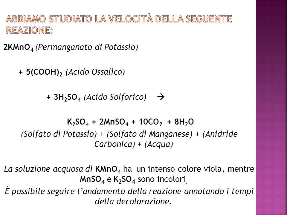 2KMnO 4 (Permanganato di Potassio) + 5(COOH) 2 (Acido Ossalico) + 3H 2 SO 4 (Acido Solforico) K 2 SO 4 + 2MnSO 4 + 10CO 2 + 8H 2 O (Solfato di Potassi