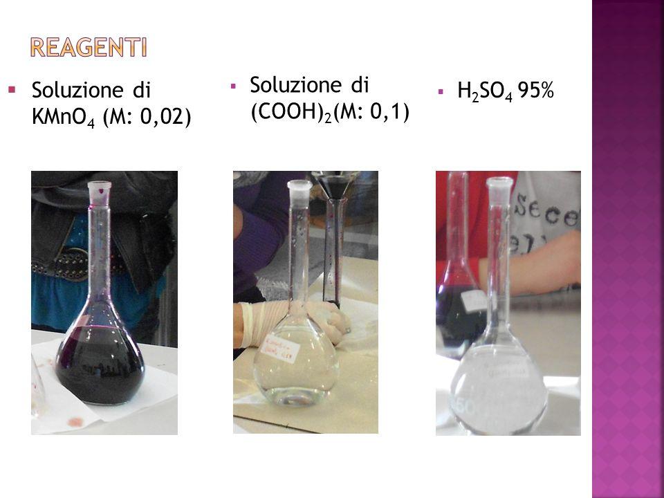 H 2 SO 4 95% Soluzione di (COOH) 2 (M: 0,1) Soluzione di KMnO 4 (M: 0,02)