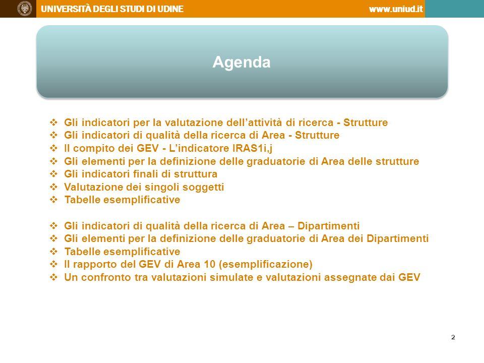 UNIVERSITÀ DEGLI STUDI DI UDINEwww.uniud.it 3 GLI INDICATORI PER LA VALUTAZIONE DELLATTIVITA DI RICERCA Strutture GLI INDICATORI PER LA VALUTAZIONE DELLATTIVITA DI RICERCA Strutture Indicatori di Area legati alla qualità della RICERCA Indicatori di Area legati alle attività di TERZA MISSIONE Essendo finalizzati anche alla distribuzione di risorse gli indicatori del bando VQR tengono conto sia della qualità (espressa attraverso le valutazioni dei prodotti e le informazioni conferite dalla struttura) sia della dimensione delle strutture (Atenei, Enti di Ricerca, Consorzi)