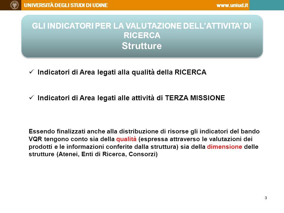 UNIVERSITÀ DEGLI STUDI DI UDINEwww.uniud.it 4 GLI INDICATORI DI QUALITA DELLA RICERCA DI AREA (I) Strutture GLI INDICATORI DI QUALITA DELLA RICERCA DI AREA (I) Strutture Indicatore di qualità della ricerca (IRAS1) Peso= 0,5 Il valore, espresso come percentuale del valore di Area, esprime la somma delle valutazioni ottenute dai prodotti presentati Indicatore di attrazione risorse (IRAS2) Peso= 0,1 Il valore, espresso come percentuale del valore di Area, esprime la somma dei finanziamenti ottenuti partecipando ai bandi competitivi Indicatore di mobilità (IRAS3) Peso= 0,1 Il valore, espresso come percentuale del valore di Area, esprime la somma delle valutazioni ottenute dai prodotti presentati dal sottoinsieme dei soggetti che nel periodo 2004- 2010 sono stati reclutati dallAteneo o incardinati in una fascia superiore