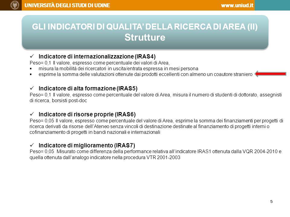 UNIVERSITÀ DEGLI STUDI DI UDINEwww.uniud.it 16 GLI INDICATORI DI QUALITA DELLA RICERCA DI AREA Dipartimenti GLI INDICATORI DI QUALITA DELLA RICERCA DI AREA Dipartimenti Indicatore di qualità della ricerca (IRD1) Peso= 0,5 Il valore, espresso come percentuale del valore di Area, esprime la somma delle valutazioni ottenute dai prodotti presentati Indicatore di attrazione risorse (IRD2) Peso= 0,2 Il valore, espresso come percentuale del valore di Area, esprime la somma dei finanziamenti ottenuti partecipando ai bandi competitivi Indicatore di internazionalizzazione (IRD3) Peso= 0,2 Il valore, espresso come percentuale del valore di Area, misura la mobilità (espressa in termini di mesi –persona) dei ricercatori in entrata e uscita le valutazioni ottenute dai prodotti eccellenti con almeno un coautore con afferenza ad un ente straniero Indicatore di alta formazione (IRD4) Peso=01 Il valore, espresso come percentuale del valore di Area, misura il numero di studenti di dottorato, assegnisti di ricerca, borsisti post-doc