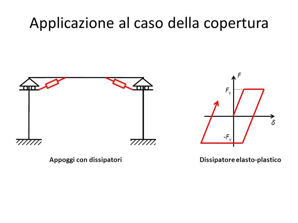 Applicazione al caso della copertura -F y δ F FyFy Appoggi con dissipatoriDissipatore elasto-plastico