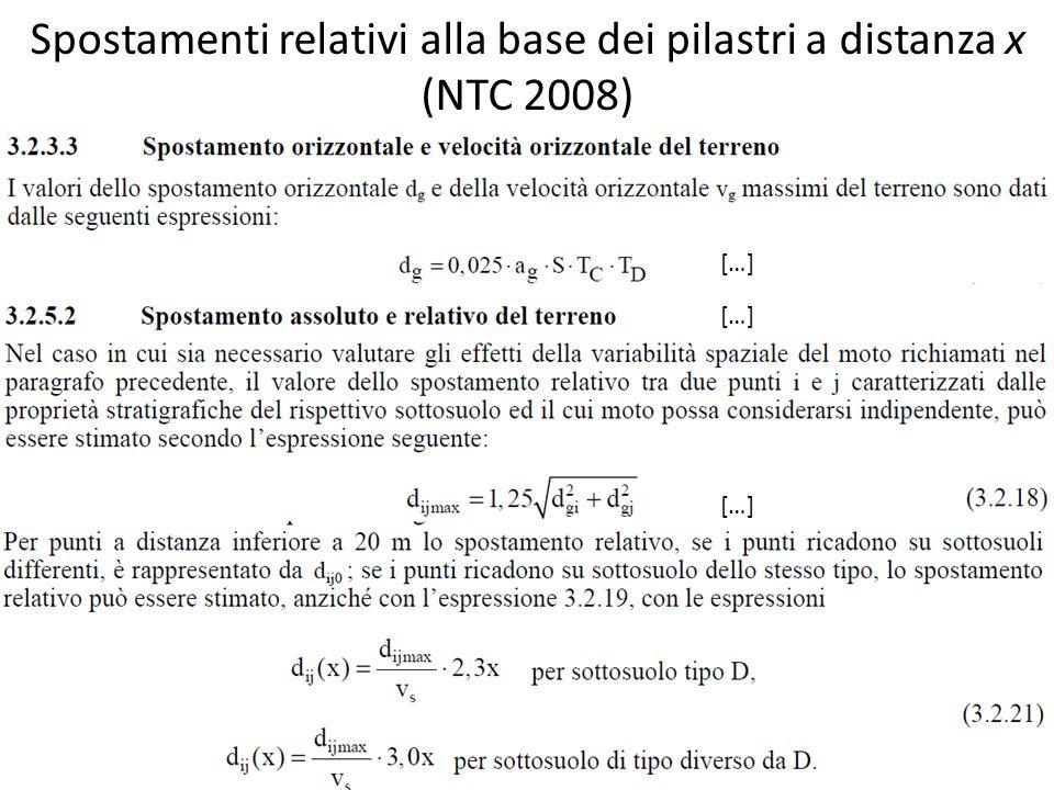 Spostamenti relativi alla base dei pilastri a distanza x (NTC 2008) […]