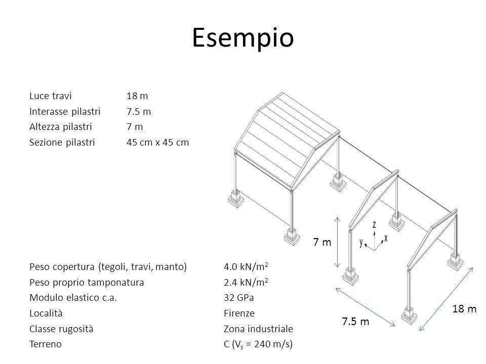 Esempio 7.5 m 7 m 18 m Luce travi18 m Interasse pilastri7.5 m Altezza pilastri7 m Sezione pilastri45 cm x 45 cm Peso copertura (tegoli, travi, manto)4
