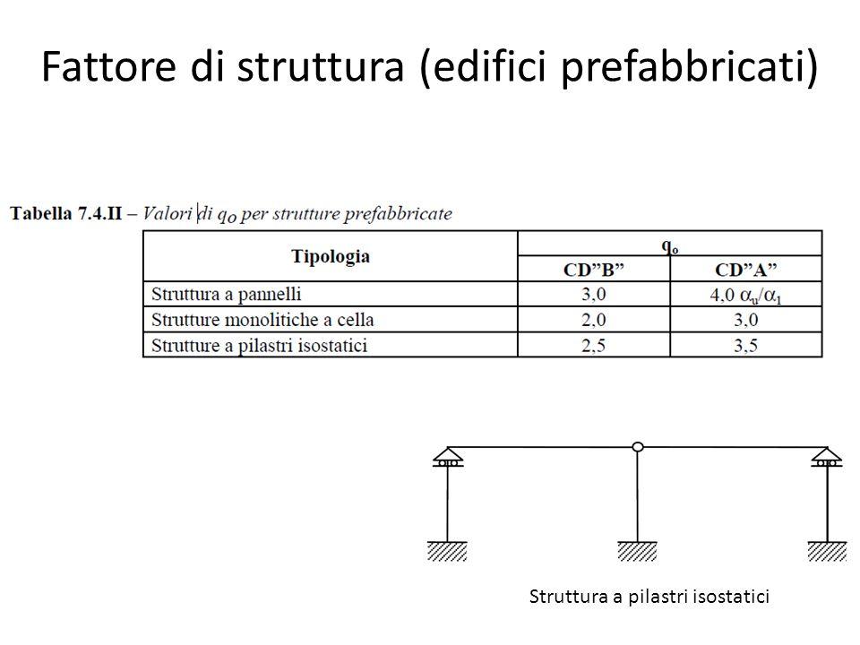 Fattore di struttura (edifici prefabbricati) Struttura a pilastri isostatici