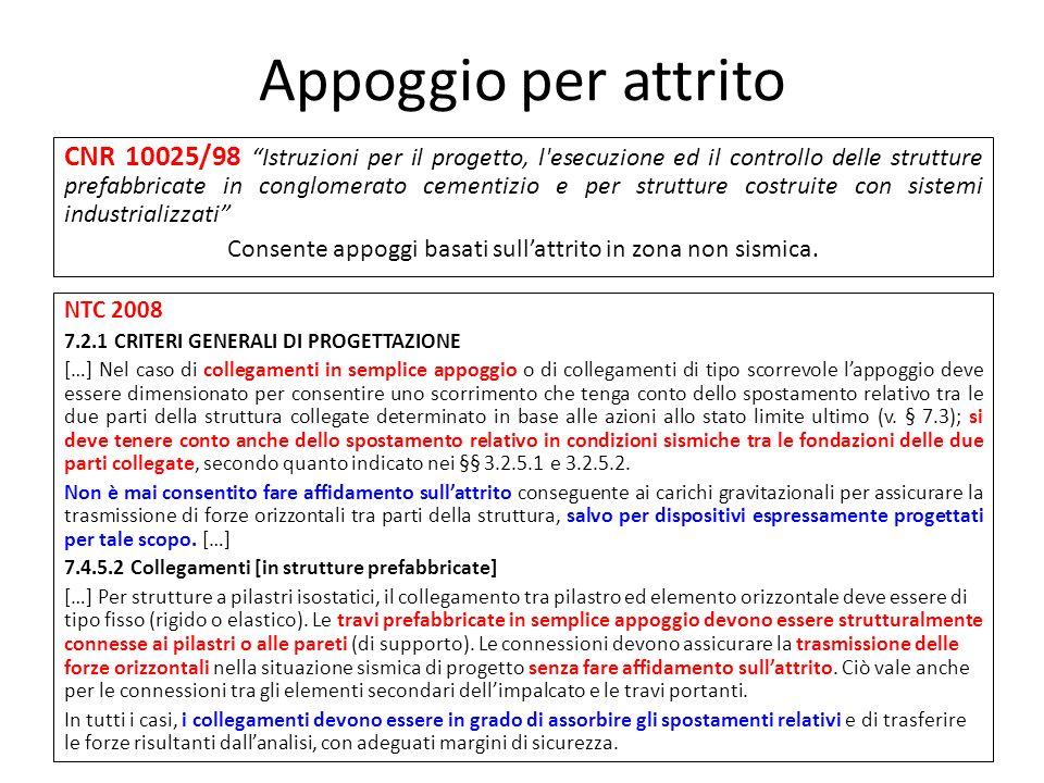 Le componenti verticali del sisma non consentono di far affidamento sullattrito Mirandola 2012 componente verticale PGA = 0.31 g LAquila 2009 componente verticale PGA = 0.52 g [Chiauzzi & al., 2009] [Crespellani & al., 2012]