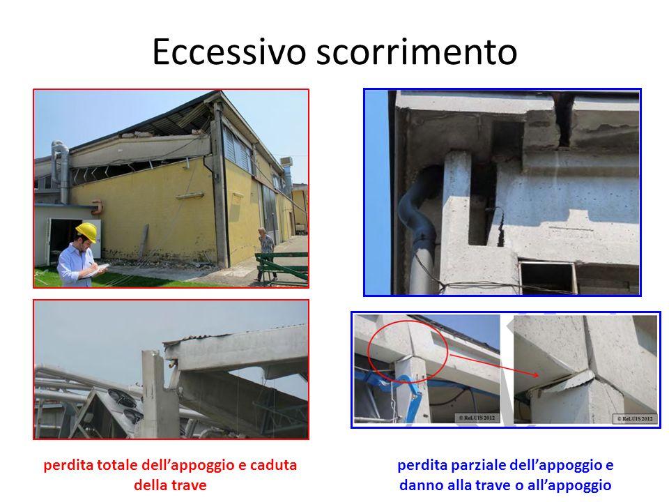 Azione sismica Ammettendo un fattore di struttura q = 1.5 M sisma,ridotto = M sisma,elastico / q = 296 kN mIl progetto a vento copre solo il 30% del sisma Con q = 2.5 M sisma,ridotto = M sisma,elastico / q = 178 kN m(45% del sisma)