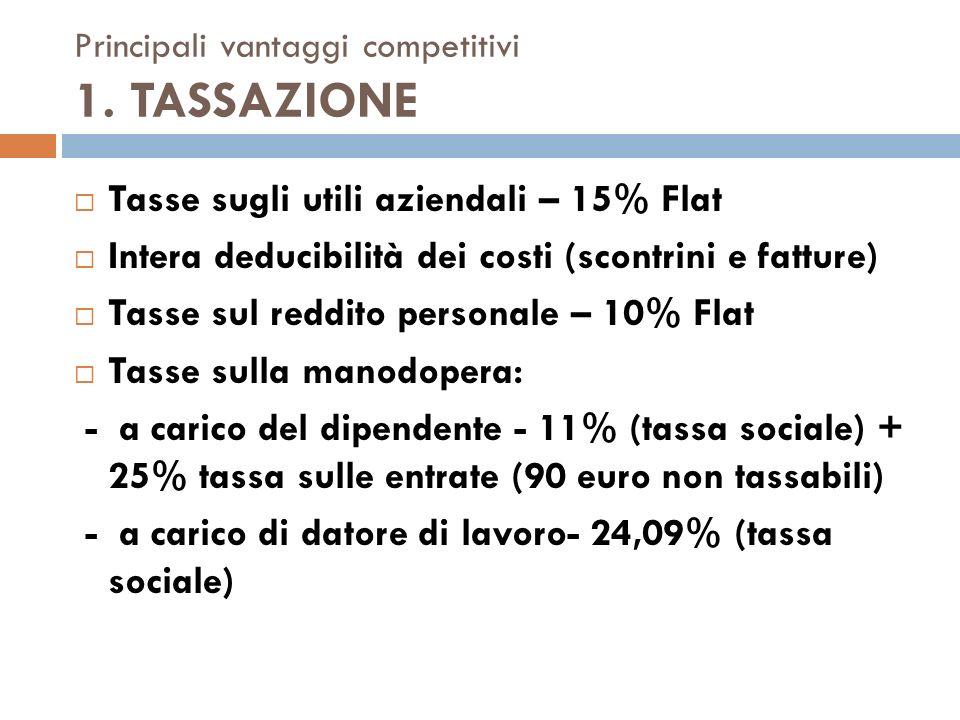 Principali vantaggi competitivi 2.
