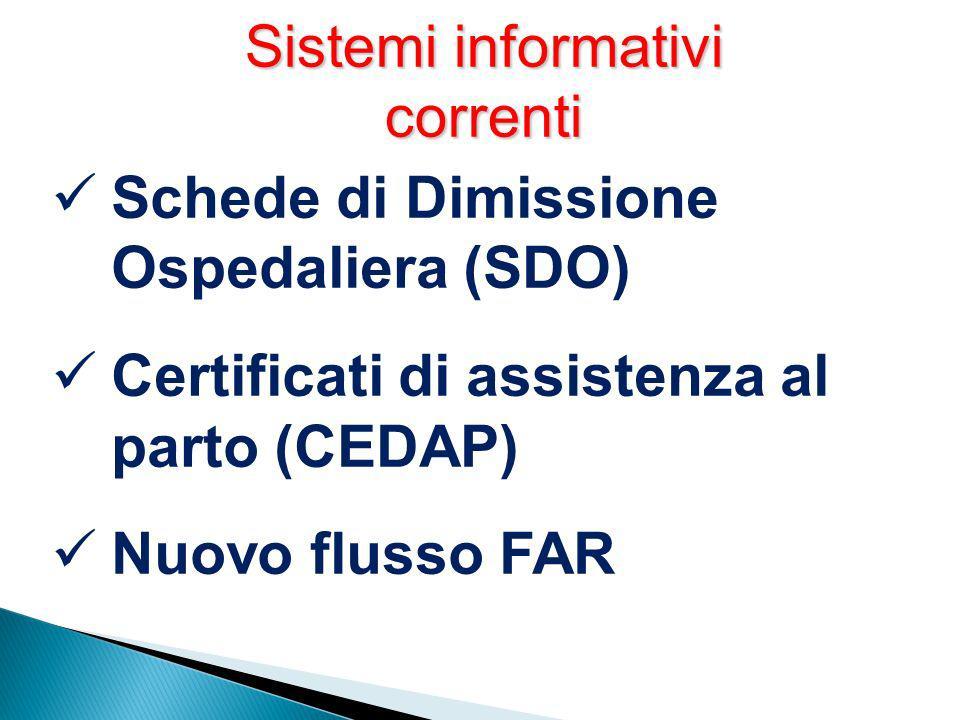 Schede di Dimissione Ospedaliera (SDO) Certificati di assistenza al parto (CEDAP) Nuovo flusso FAR Sistemi informativi correnti
