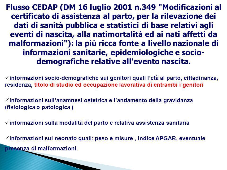 Flusso CEDAP (DM 16 luglio 2001 n.349