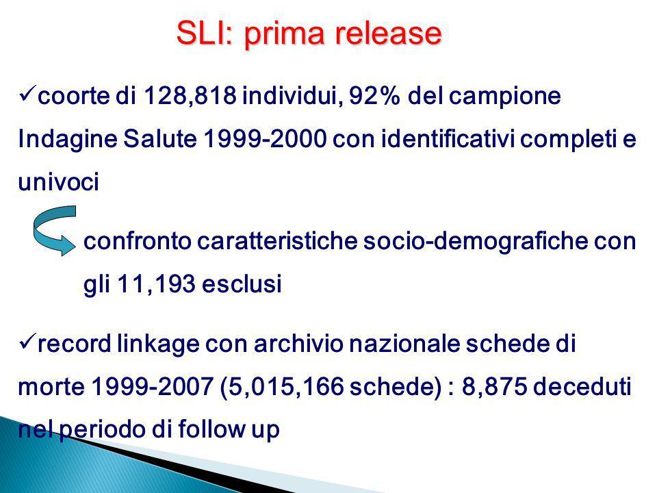 coorte di 128,818 individui, 92% del campione Indagine Salute 1999-2000 con identificativi completi e univoci confronto caratteristiche socio-demograf