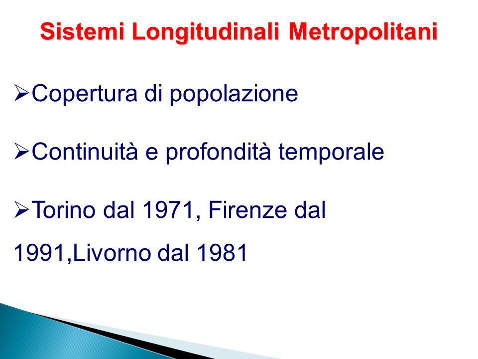 Sistemi Longitudinali Metropolitani Copertura di popolazione Continuità e profondità temporale Torino dal 1971, Firenze dal 1991,Livorno dal 1981