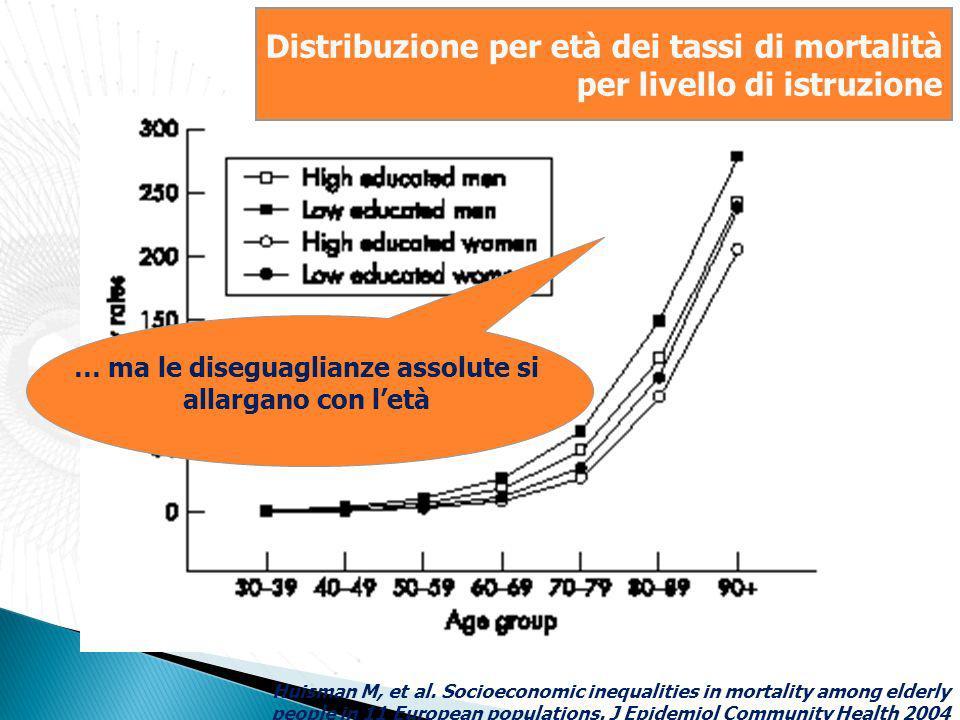 Huisman M, et al. Socioeconomic inequalities in mortality among elderly people in 11 European populations. J Epidemiol Community Health 2004 Distribuz