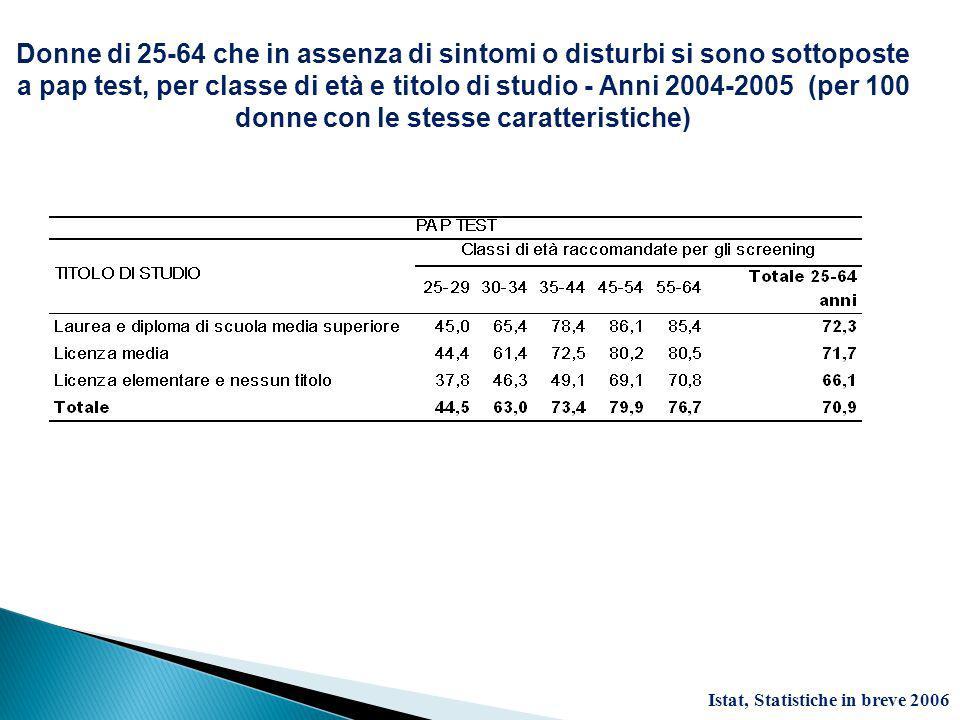Donne di 25-64 che in assenza di sintomi o disturbi si sono sottoposte a pap test, per classe di età e titolo di studio - Anni 2004-2005 (per 100 donn
