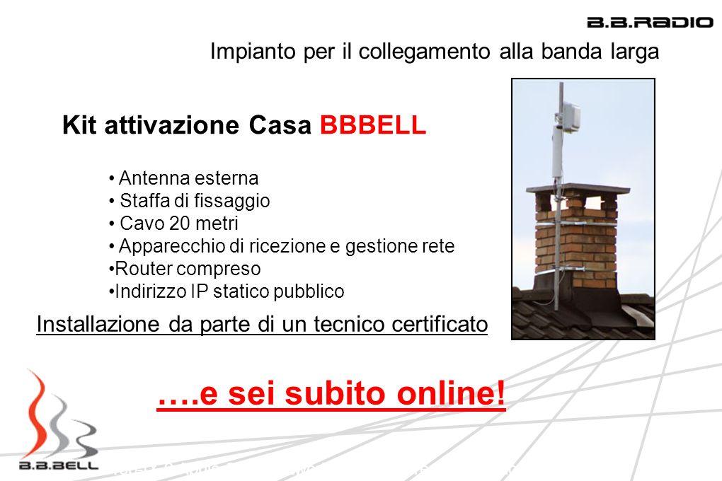 Top-IX 9 Aprile 2009 Network Infrastucture: Una regione in LAN Antenna esterna Staffa di fissaggio Cavo 20 metri Apparecchio di ricezione e gestione r