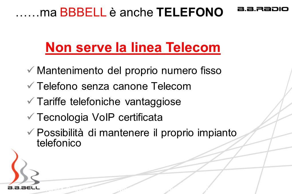 Top-IX 9 Aprile 2009 Network Infrastucture: Una regione in LAN ……ma BBBELL è anche TELEFONO Mantenimento del proprio numero fisso Telefono senza canon