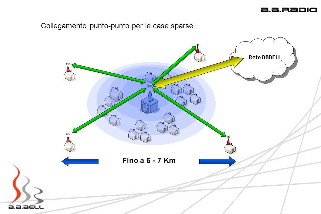 Top-IX 9 Aprile 2009 Network Infrastucture: Una regione in LAN Grazie per lattenzione Maurizio Bazzi Direzione Commerciale Tel 011 0161623 Cel 349 2986546 m.bazzi@bbbell.it