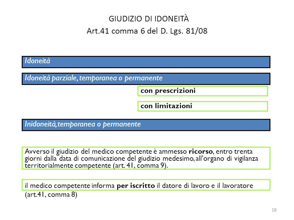 GIUDIZIO DI IDONEITÀ Art.41 comma 6 del D. Lgs. 81/08 Idoneità Idoneità parziale, temporanea o permanente Inidoneità, temporanea o permanente Avverso