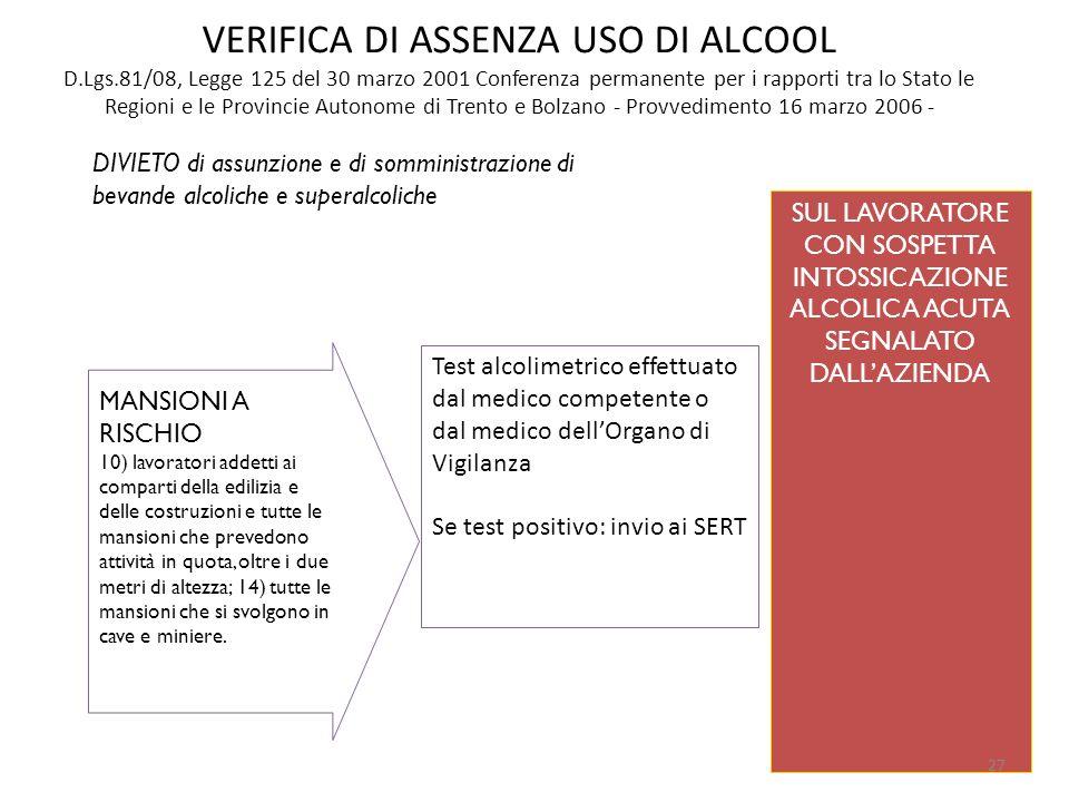 VERIFICA DI ASSENZA USO DI ALCOOL D.Lgs.81/08, Legge 125 del 30 marzo 2001 Conferenza permanente per i rapporti tra lo Stato le Regioni e le Provincie