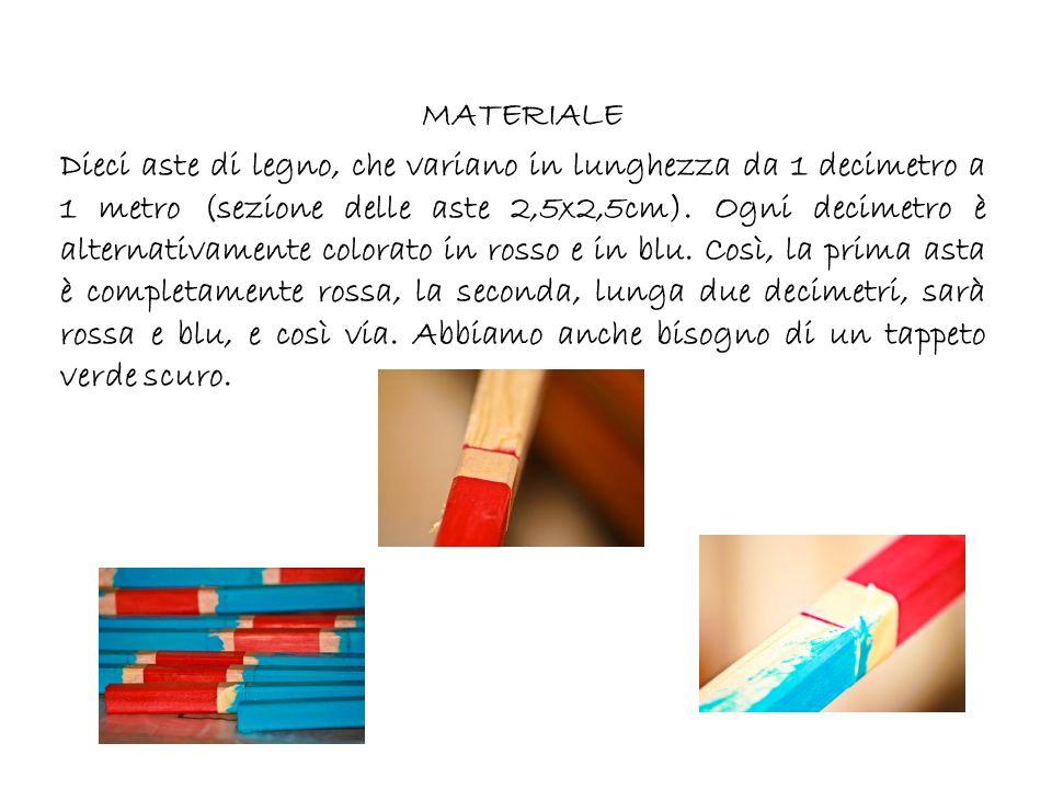 MATERIALE Dieci aste di legno, che variano in lunghezza da 1 decimetro a 1 metro (sezione delle aste 2,5x2,5cm). Ogni decimetro è alternativamente col