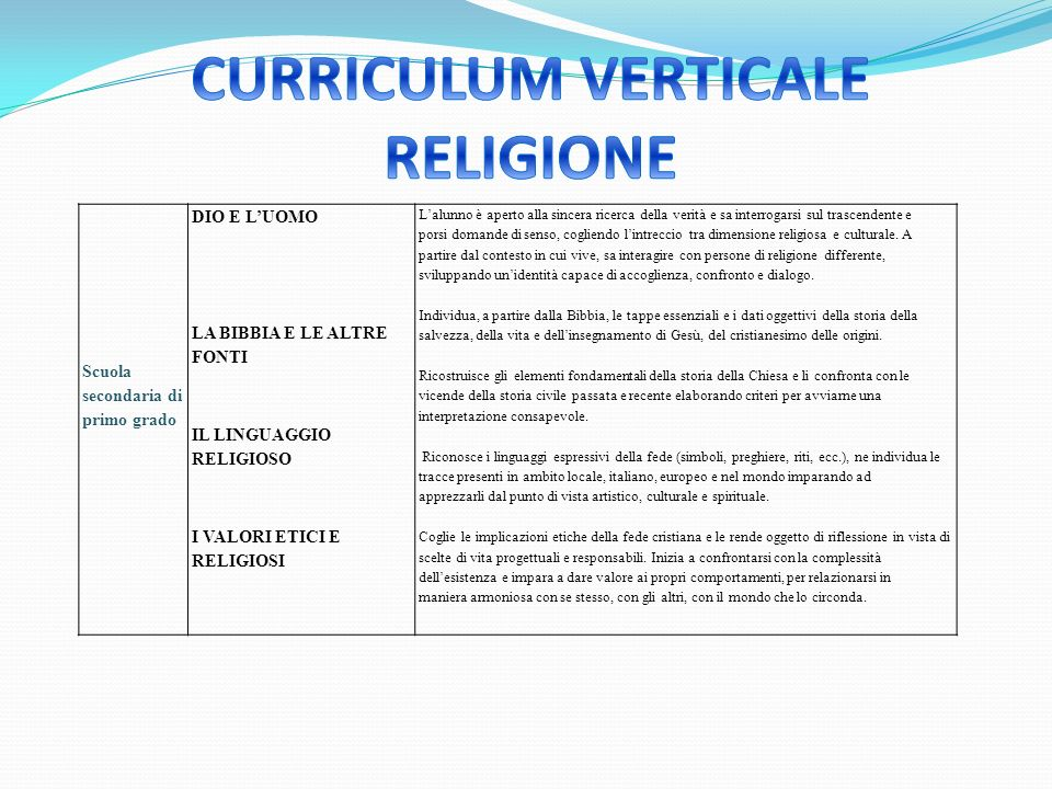 Scuola secondaria di primo grado DIO E LUOMO LA BIBBIA E LE ALTRE FONTI IL LINGUAGGIO RELIGIOSO I VALORI ETICI E RELIGIOSI Lalunno è aperto alla since