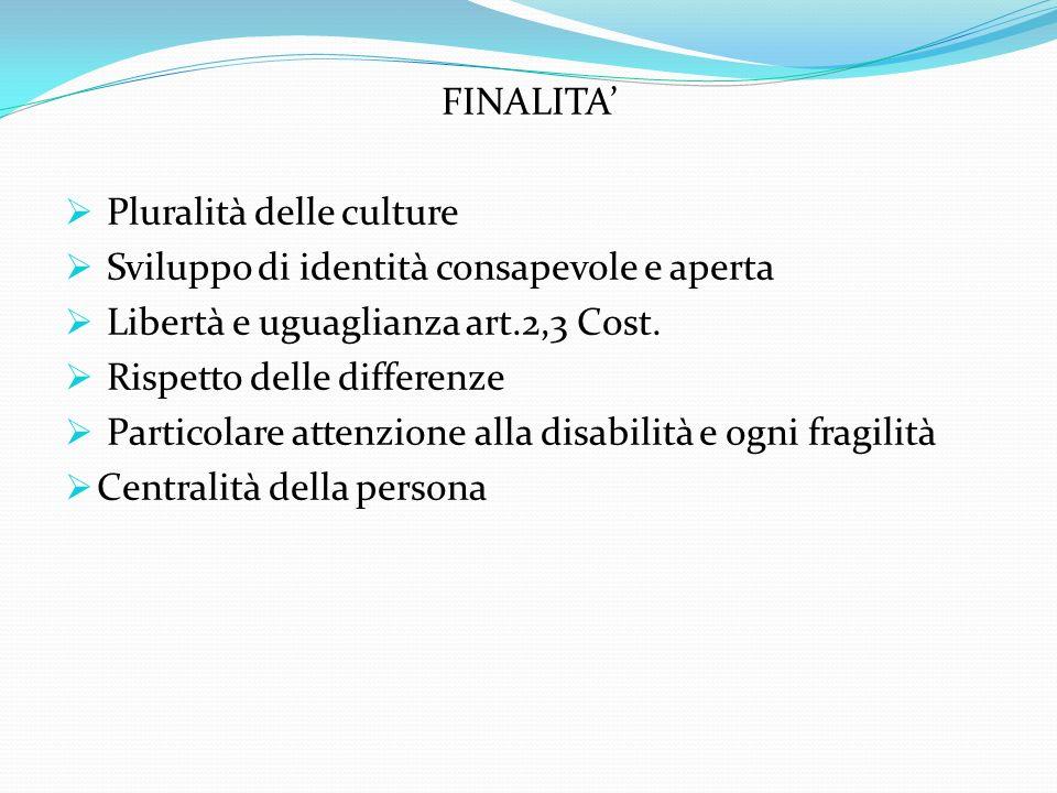 FINALITA Pluralità delle culture Sviluppo di identità consapevole e aperta Libertà e uguaglianza art.2,3 Cost. Rispetto delle differenze Particolare a