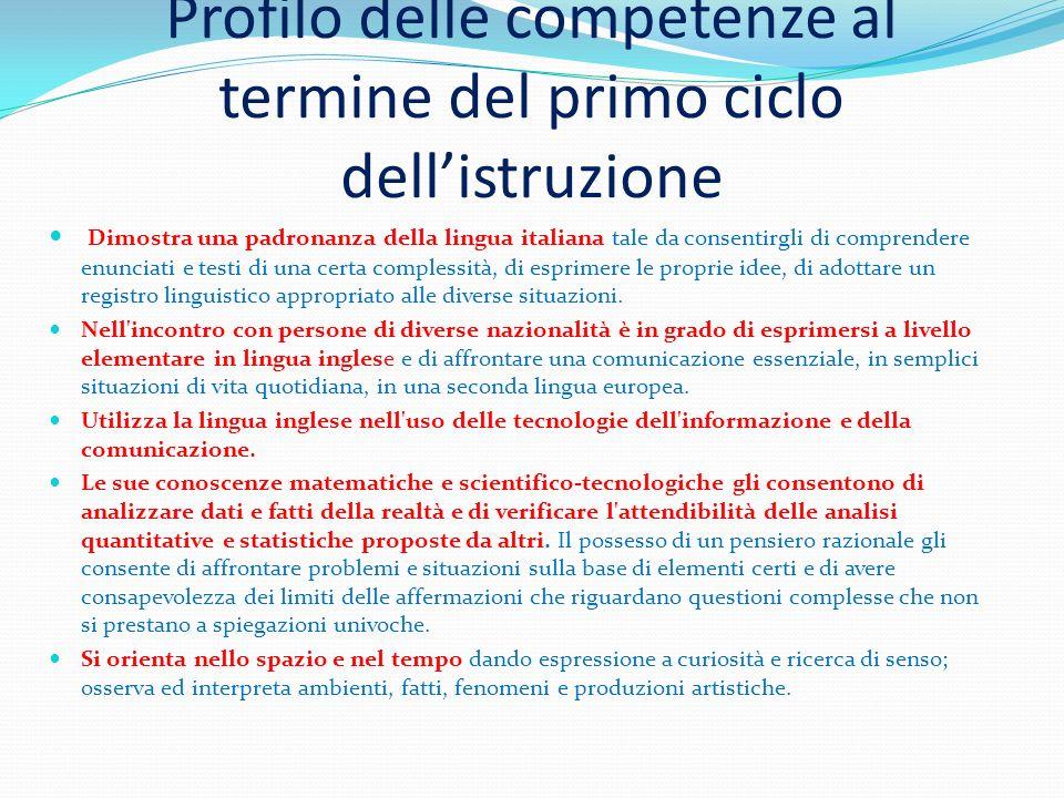 Profilo delle competenze al termine del primo ciclo dellistruzione Dimostra una padronanza della lingua italiana tale da consentirgli di comprendere e